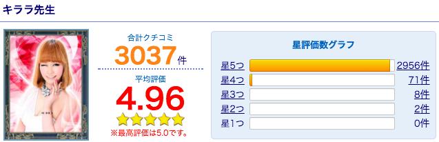 復縁は叶うのか…。「電話占いウィル」の人気No.1占い師キララ先生に恋愛相談!