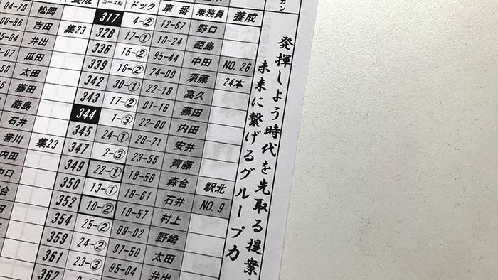 ボーナス・昇給○大手グループの安心感 株式会社アイソネットライン(羽沢営業所)